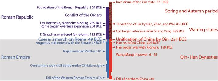 han china and roman empire essay Rome han comparison the roman empire_and_han_china frank brande compare contrast essay devinflorendo compare contrast essay final donna layne the.